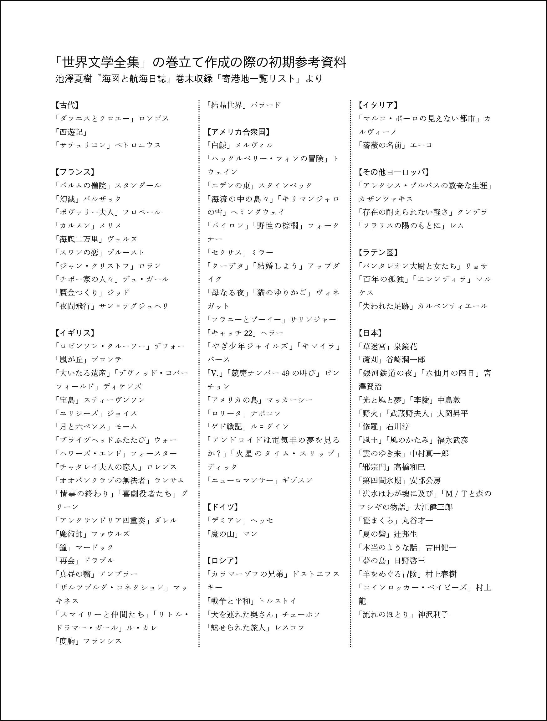 池澤夏樹、文学全集を編む.indd